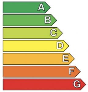 Classi energetiche dei dispositivi